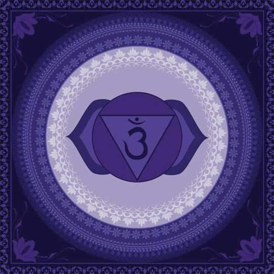 Sesto chakra - Ajna, Chakra del Terzo Occhio, Chakra dell'occhio interiore